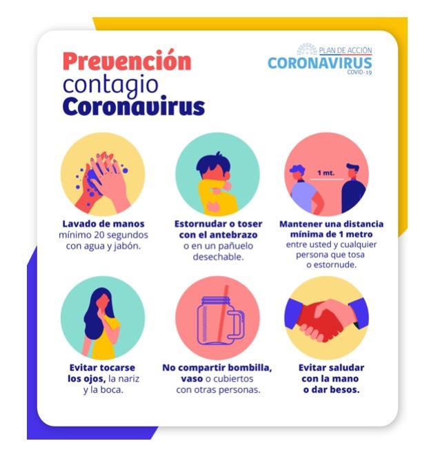 Cómo prevenir el contagio